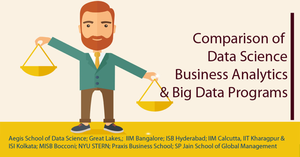 Comparative study of  Analytics, Data Science and Big Data programs